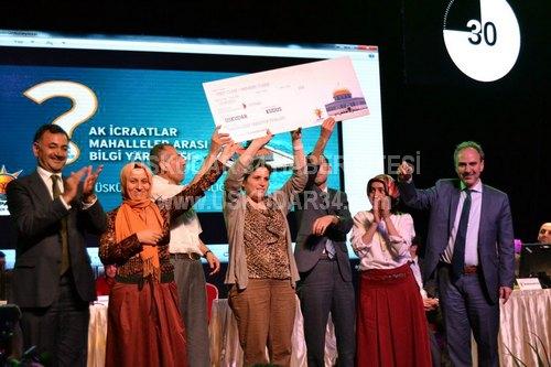 AK Parti Üsküdar İlçe Başkanlığı tarafından düzenlenen ''AK İcraatlar Mahalleler Arası Bilgi Yarışması'' final yarışması 3 Mayıs 2013 Cuma akşamı Bağlarbaşı Kültür ve Kongre Merkezi'nde altı finalist mahalle teşkilatı ile gerçekleştirildi.