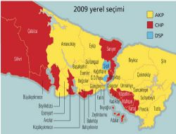 AKP, İstanbul'da durakladı